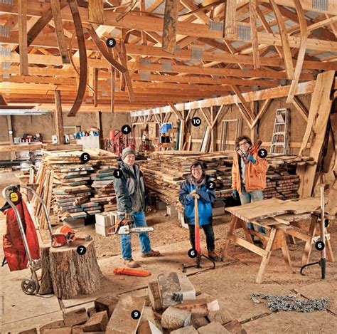 easy  build large dog house woodworking warehouse