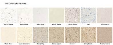 quartz countertop prices