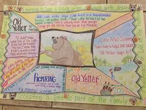Language Arts Book Report Project by Avid One Pager Yeller Ela Lessons Language Arts School And Language