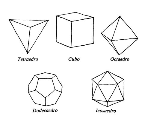 figuras geometricas y sus nombres en 3d johannes kepler
