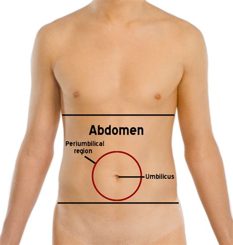 abdomen burning feeling causes and symptoms healthhype