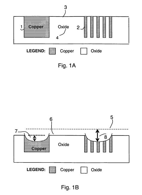 integrated circuit fabrication uses patent us7360179 use of models in integrated circuit fabrication patents