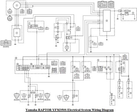 wiring diagram definition wiring diagram