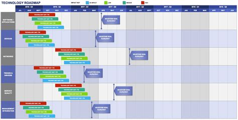 roadmap template excel best business template