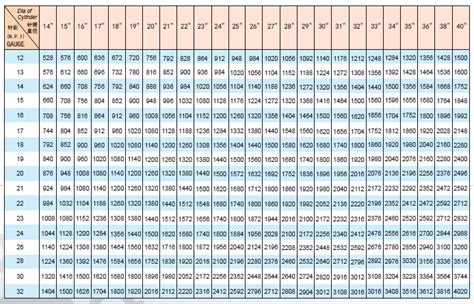 knitting stitches per inch chart knitting conversion chart search results global