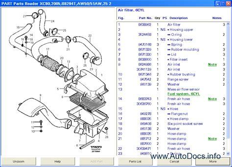service repair manual free download 2005 volvo v70 spare parts catalogs volvo vadis english parts catalog repair manual order download