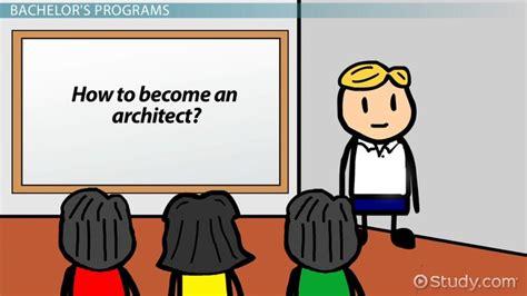degrees       architect