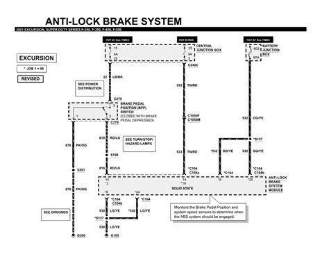 repair anti lock braking 2005 ford freestar free book repair manuals repair guides brakes 2001 anti lock brake system autozone com