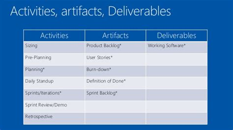 agile artifacts templates best agile artifacts templates pictures gt gt agile excel
