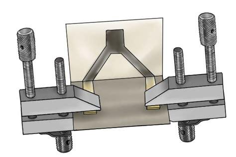 types  clamp
