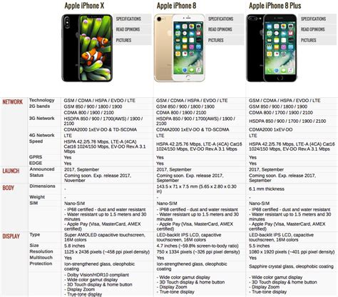 compare iphone   iphone    iphone