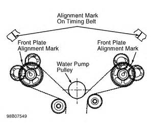 2000 Isuzu Rodeo Timing Belt How To Install Timing Belt With 3 5 V6