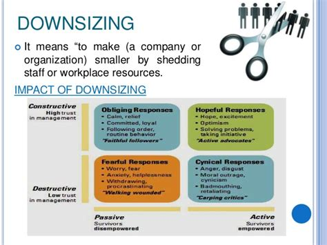 down sizing downsizing rightsizing smartsizing