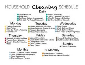 House cleaning daily sample house cleaning checklists apps