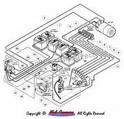 48 Volt Club Car Battery Wiring Diagram  Get Free Image About
