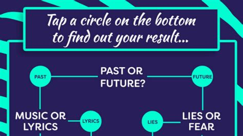 flow chart quiz maker quiz the choices you make in this flowchart will unveil a