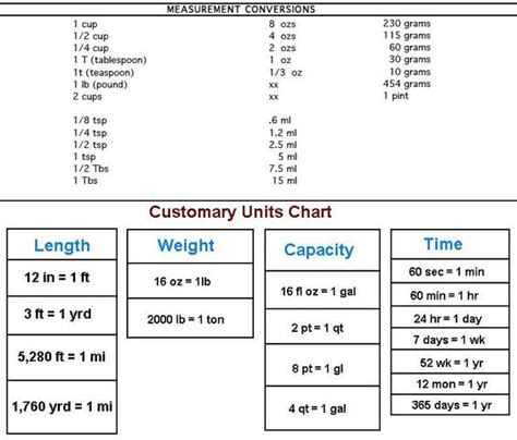 printable area width units conversion table customary units chart 2 pints 1