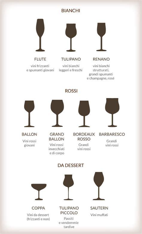 tipi di bicchieri consorzio tutela vini d o c brindisi e d o c squinzano