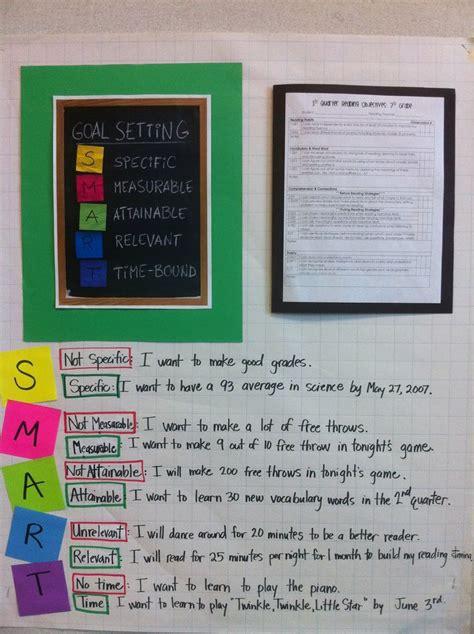 The 25 Best Smart Goals Exles Ideas On Pinterest Smart Goal Setting 5 Smart Goals Goal Chart Ideas