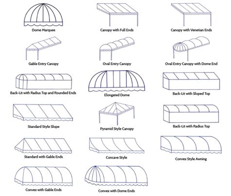 awning style search results for scalloped oval calendar 2015