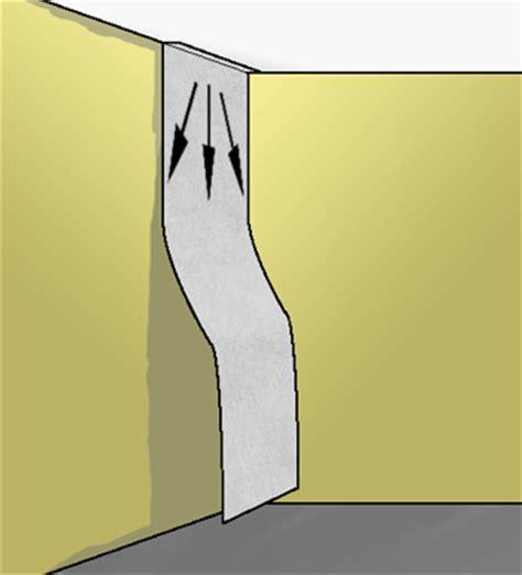 poser de la toile de verre