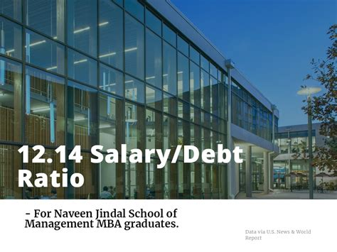Tcu Mba Fee by The Best Dallas Mba Return On Investment Metromba