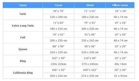 comforter sizes chart bedding sizes chart uk 25 unique bed size charts ideas