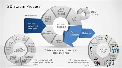 agile methodology templates 3d agile scrum powerpoint diagram slidemodel