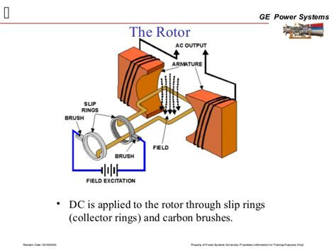slip ring diagram wiring diagram schemes