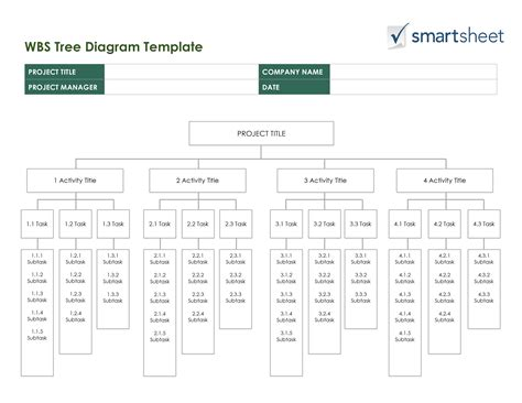 Free Work Breakdown Structure Templatessmartsheet Wbs Chart Template