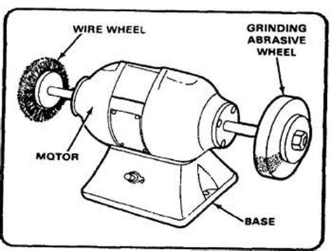 bench grinder diagram how to use a surface grinder machine