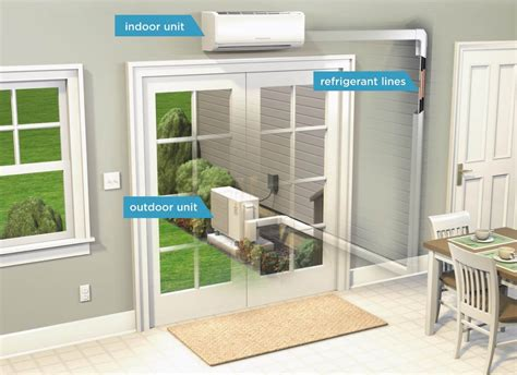 ductless mini split floor mounted mini split heat gurus floor