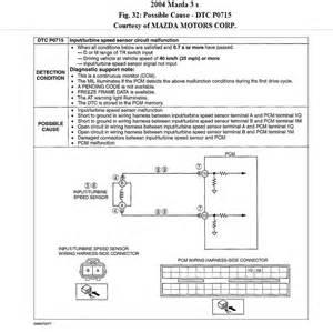 mazda 3 sp23 engine light come the fault code speed sensor