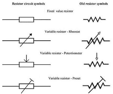 resistor tetap dan resistor tidak tetap simbol resistor zona elektro