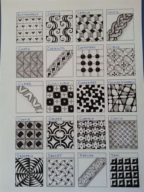 zentangle pattern wadical 17 best images about zentangle designs and patterns on