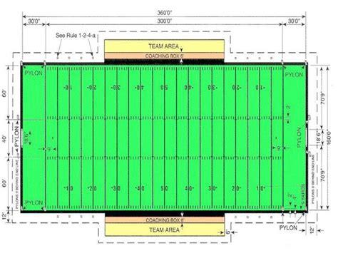 high school football field diagram title