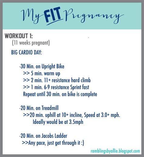 ramblings by fit pregnancy workout 1