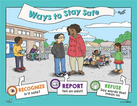 8 G Ways To Be by Child Protection Child Abuse Prevention Second Step