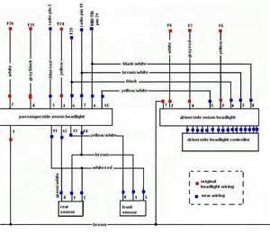 xenon opel forum