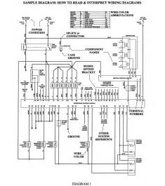 wiringdiagrams how to read car wiring diagrams