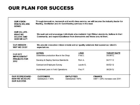strategic planning session agenda template 3 best