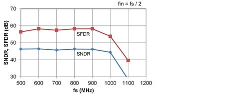resistor ladder resistor ladder use 28 images dewbuster patent us20030151532 calibration of resistor ladder