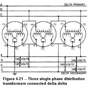 240 volt 3 phase wiring diagram delta 240 volt thermostat