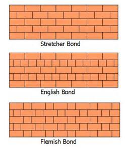 types of bricks for garden walls recording buildings these bones of mine