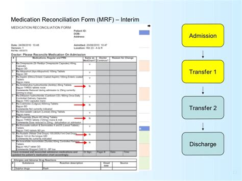 Free Medication Reconciliation Template 476f24bca3f8927594f8b96ceef214b4 Templates Data Free Medication Reconciliation Template