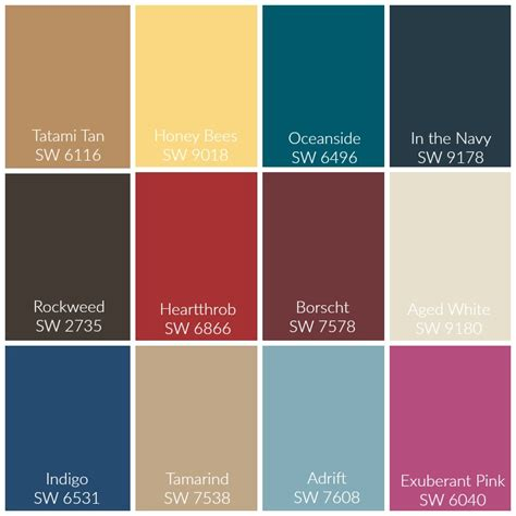 sherwin williams oceanside 2018 color of the year playroom makeover using sherwin williams 2018 color of the