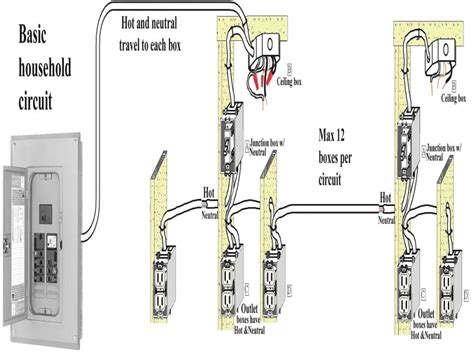 basic electrical wiring diagram maker nema l21 30 stuning
