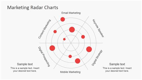 marketing radar charts for powerpoint slidemodel