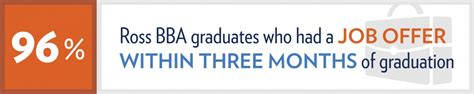 Mba Program In Michigan 70000 by We Crunched The Numbers Michigan Ross Grads Get Great