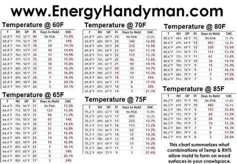 best humidity level for bedroom best humidity level for bedroom 28 images the benefits